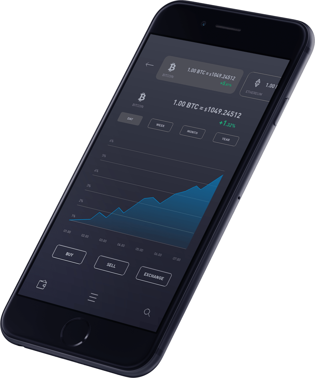 crypto-iphone-screen